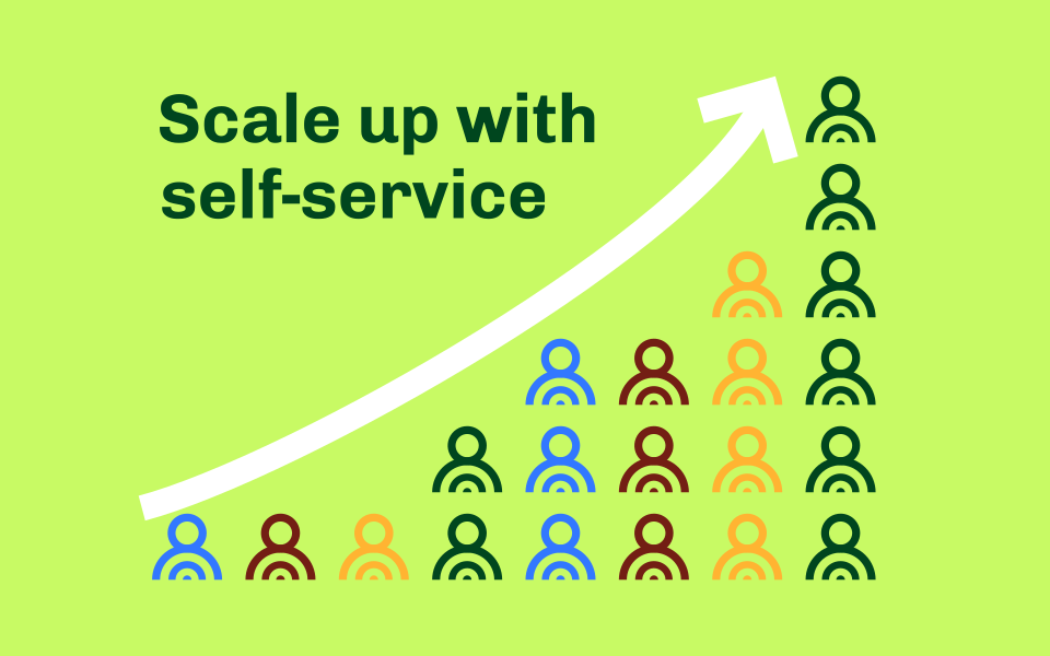 Scale up with self-service